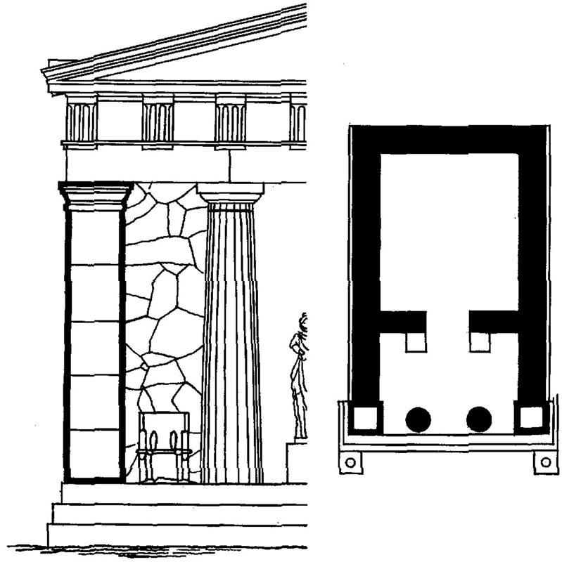 Стили древнегреческих храмов